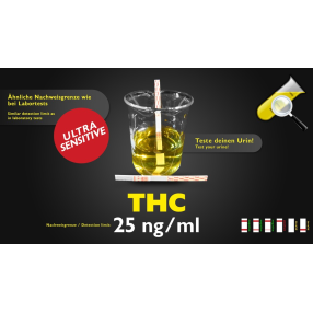Clean Urin Thc Test